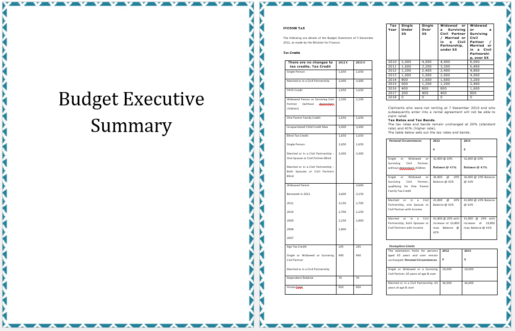 Executive Summary Annual Budget Template