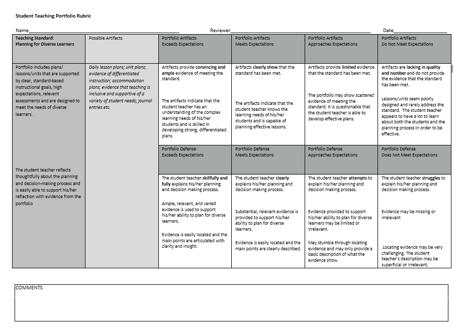 Grading Rubric Template 01