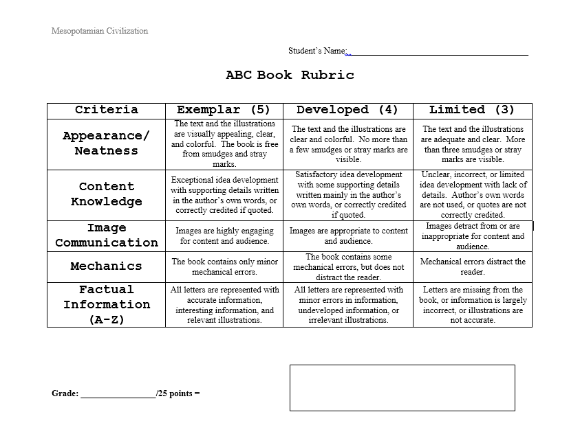 Grading Rubric Template 02