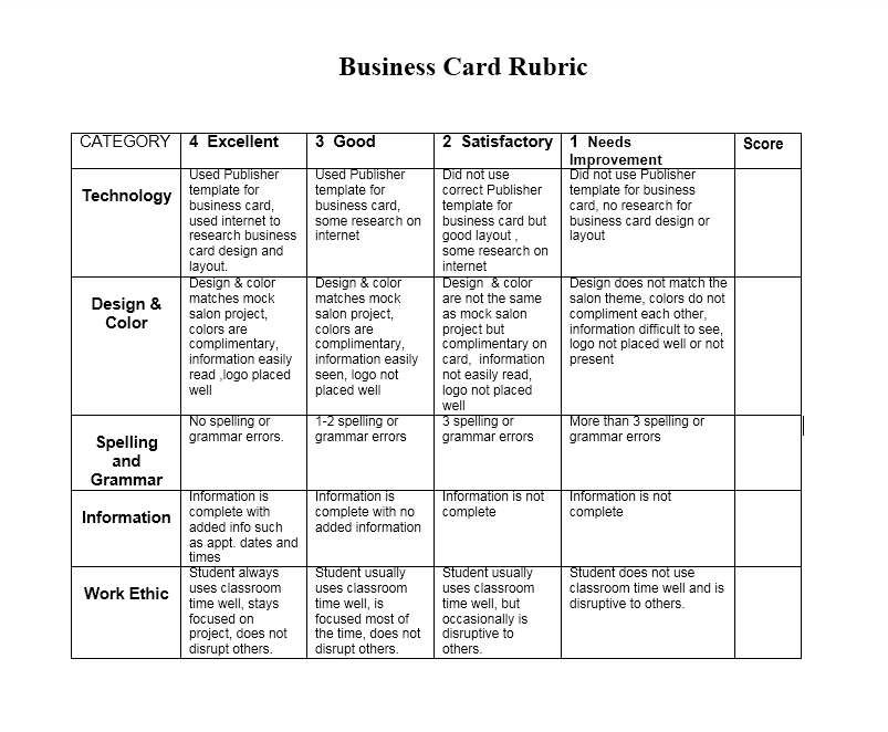 Grading Rubric Template 05