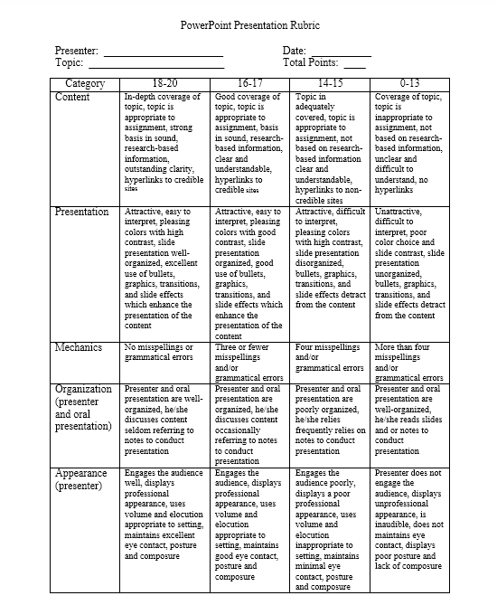 Grading Rubric Template 08