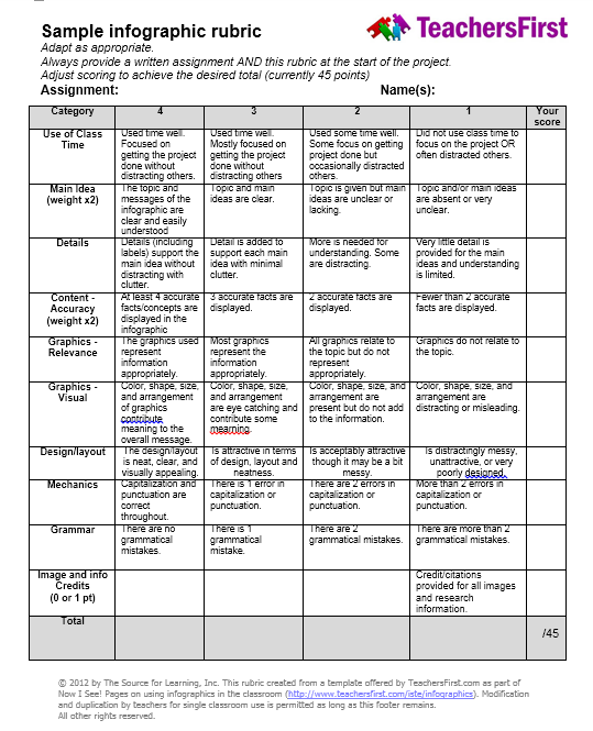 Grading Rubric Template 17