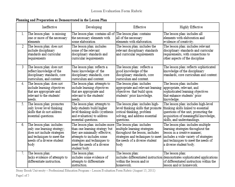 Grading Rubric Template 25