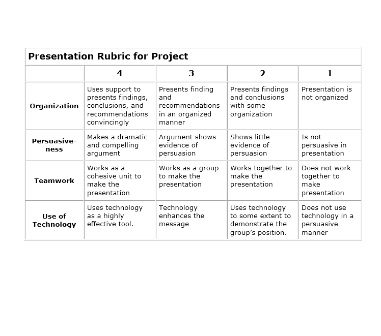 Grading Rubric Template 26