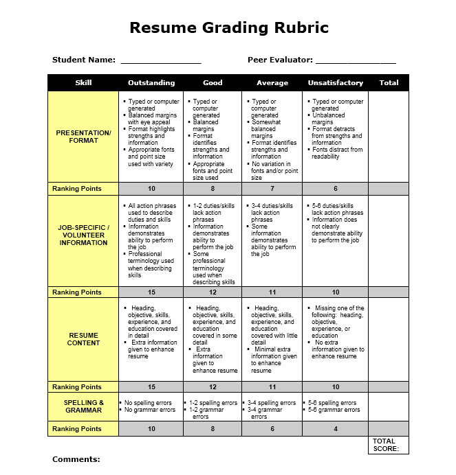 Grading Rubric Template 28