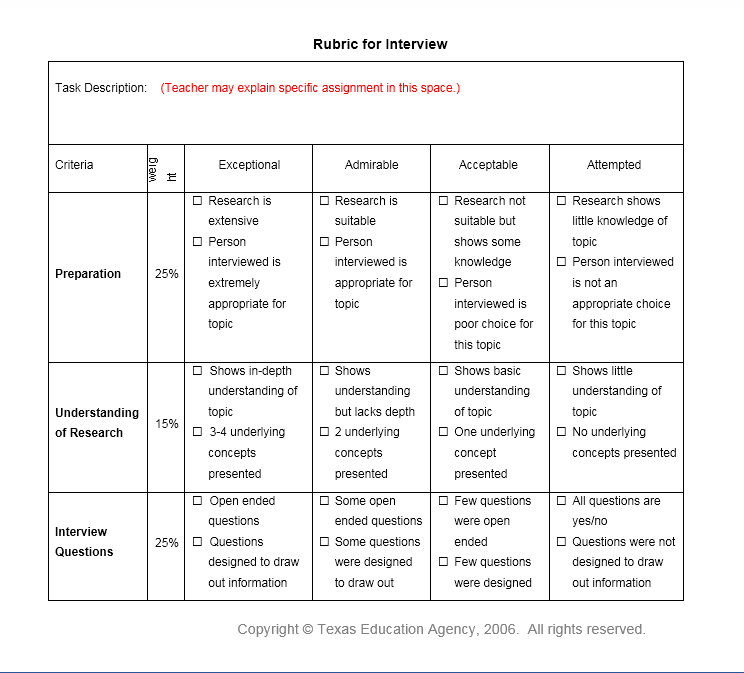 Grading Rubric Template 29