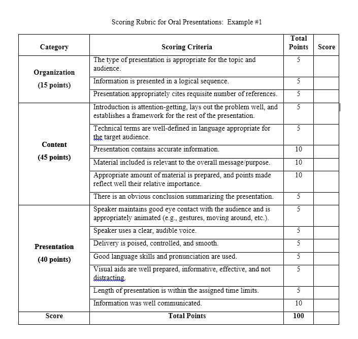 Grading Rubric Template 30